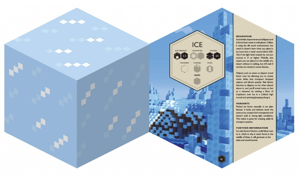 Minecraft Blockopedia: Ice