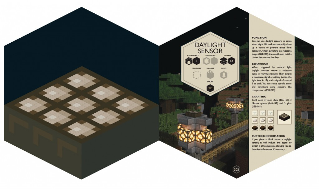 Minecraft Blockopedia: Daylight Sensor